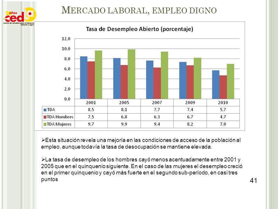 M ERCADO LABORAL, EMPLEO DIGNO Esta situación revela una mejoría en las condiciones de acceso de la población al empleo, aunque todavía la tasa de des