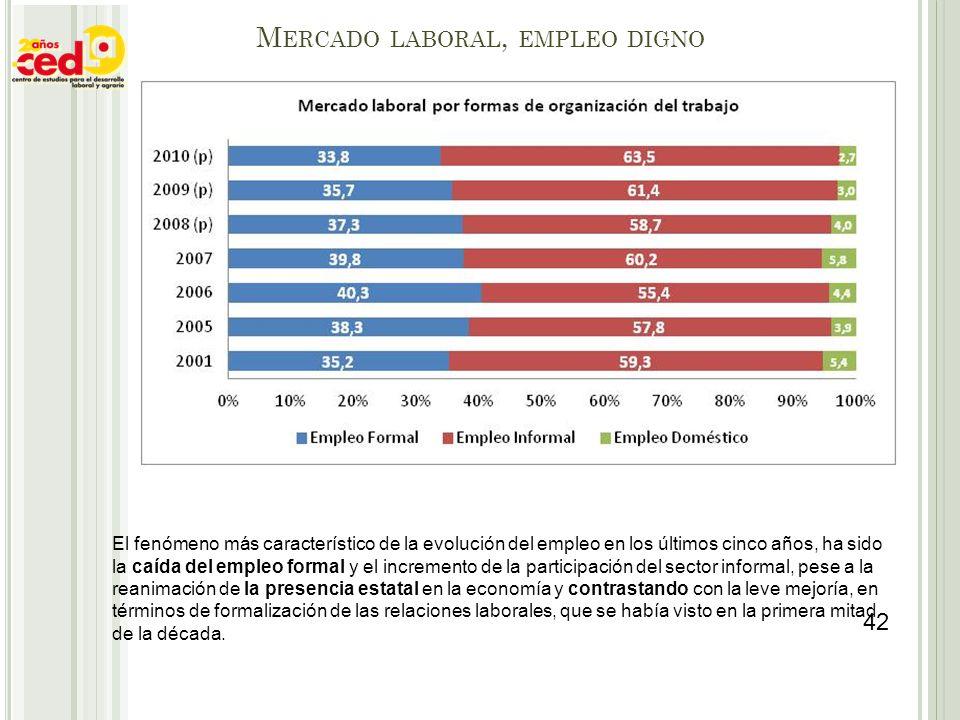 M ERCADO LABORAL, EMPLEO DIGNO El fenómeno más característico de la evolución del empleo en los últimos cinco años, ha sido la caída del empleo formal