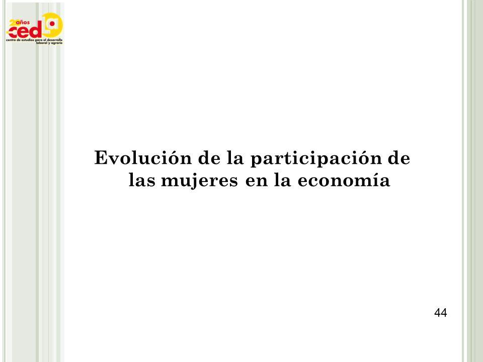 Evolución de la participación de las mujeres en la economía 44