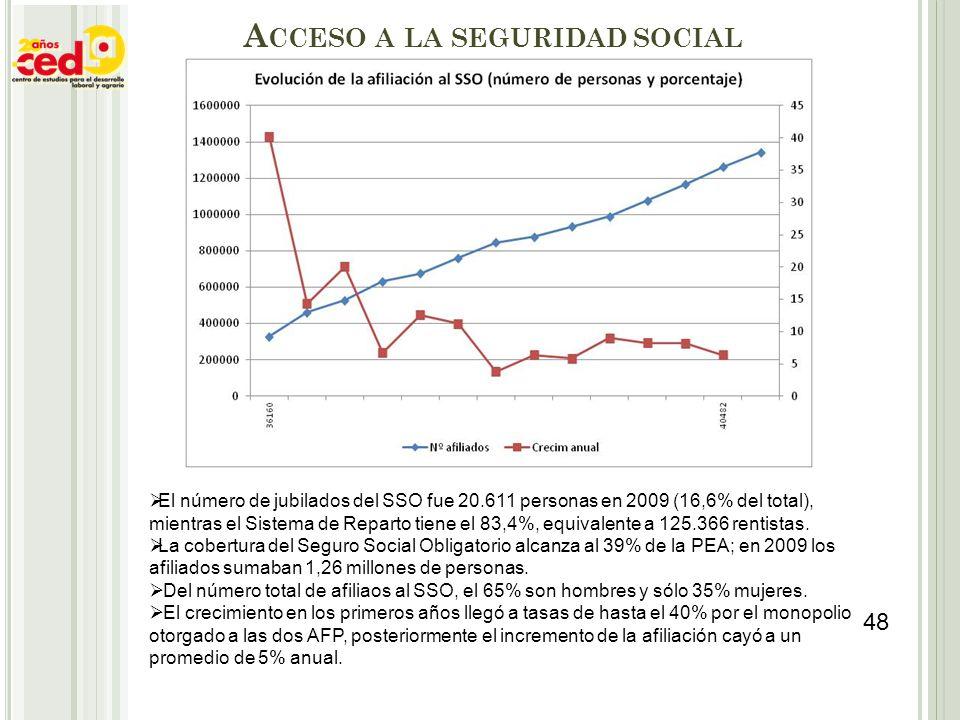 A CCESO A LA SEGURIDAD SOCIAL El número de jubilados del SSO fue 20.611 personas en 2009 (16,6% del total), mientras el Sistema de Reparto tiene el 83