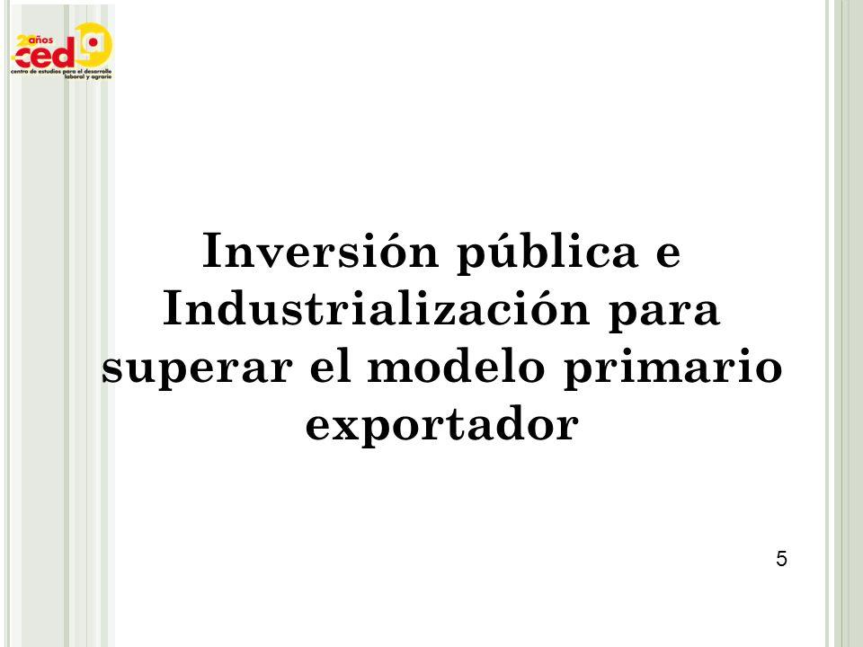 Inversión pública e Industrialización para superar el modelo primario exportador 5