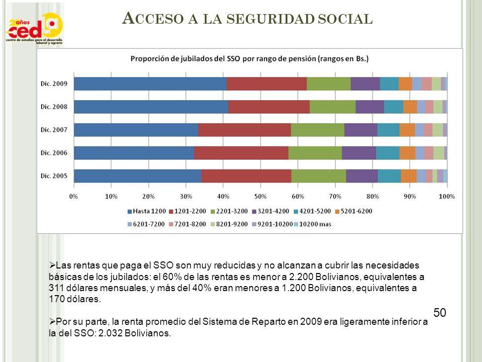 A CCESO A LA SEGURIDAD SOCIAL Las rentas que paga el SSO son muy reducidas y no alcanzan a cubrir las necesidades básicas de los jubilados: el 60% de