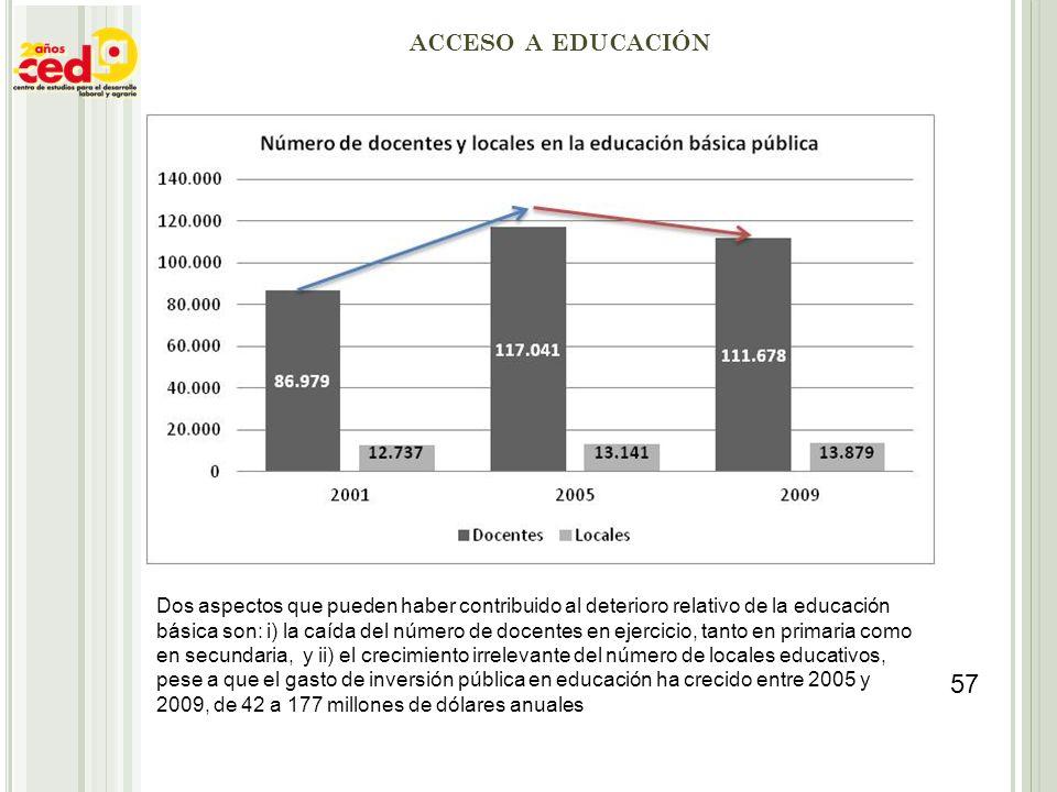 Dos aspectos que pueden haber contribuido al deterioro relativo de la educación básica son: i) la caída del número de docentes en ejercicio, tanto en