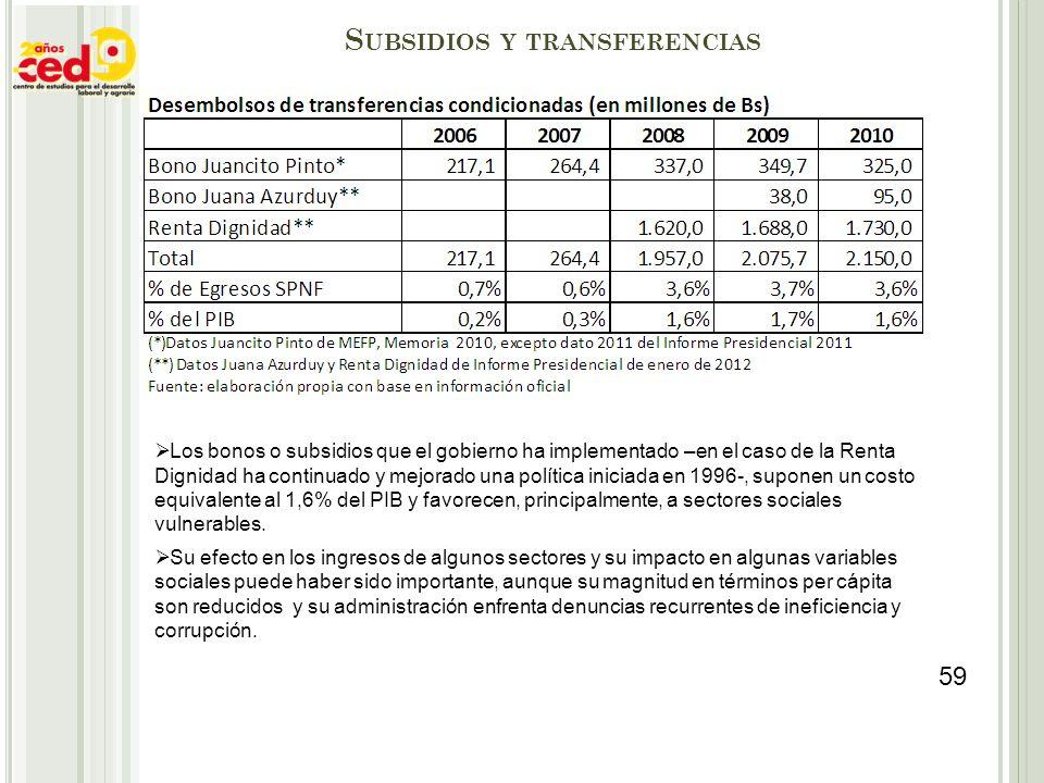 S UBSIDIOS Y TRANSFERENCIAS Los bonos o subsidios que el gobierno ha implementado –en el caso de la Renta Dignidad ha continuado y mejorado una políti