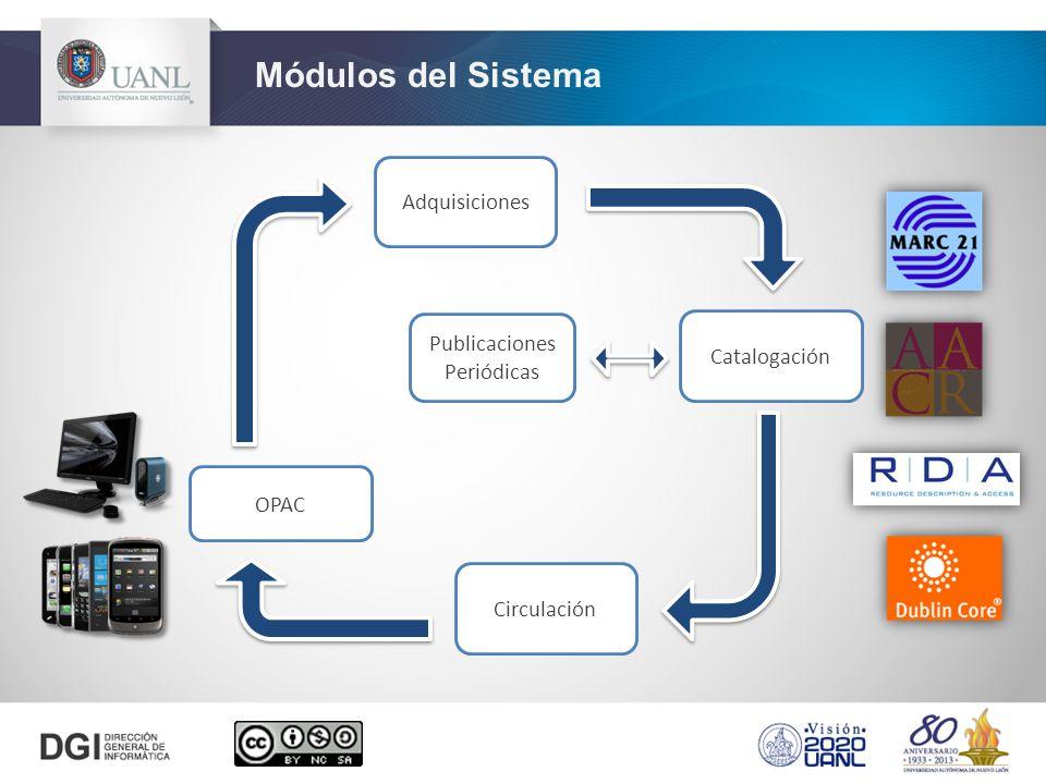Módulos del Sistema Adquisiciones Catalogación Publicaciones Periódicas Circulación OPAC
