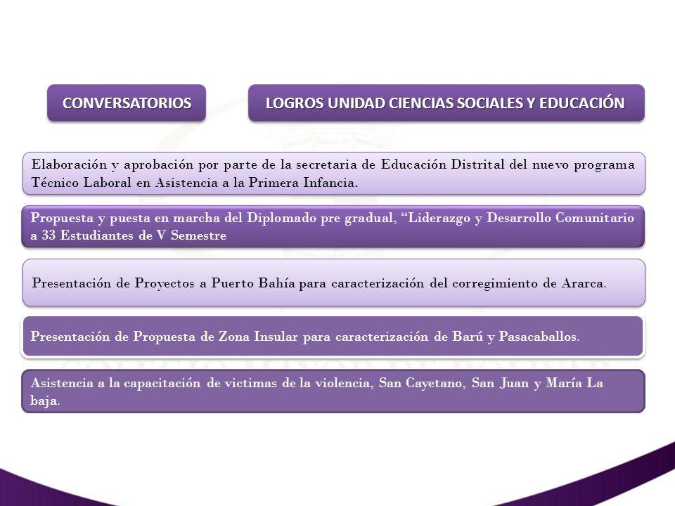 LOGROS UNIDAD CIENCIAS SOCIALES Y EDUCACIÓN Presentación de la propuesta de Investigación: Cambio de la Educación en Colombia en los últimos 40 años y Programas de formación para Agentes Educativos de la Primera Infancia.