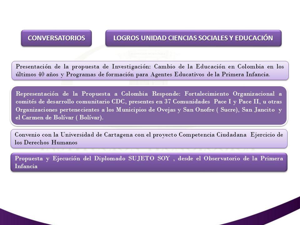 LOGROS UNIDAD DE ARQUITECTURA E INGIENERIA Se mantuvo el aumento de cobertura del programa Delineante de Arquitectura e Ingeniería.