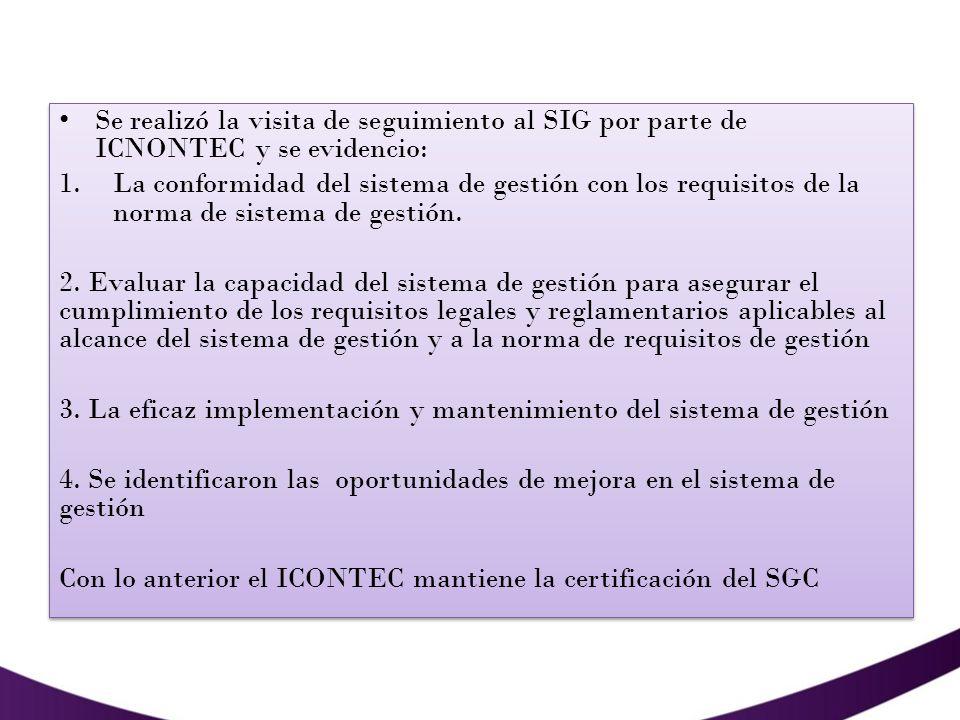 Se realizó la visita de seguimiento al SIG por parte de ICNONTEC y se evidencio: 1.La conformidad del sistema de gestión con los requisitos de la norm