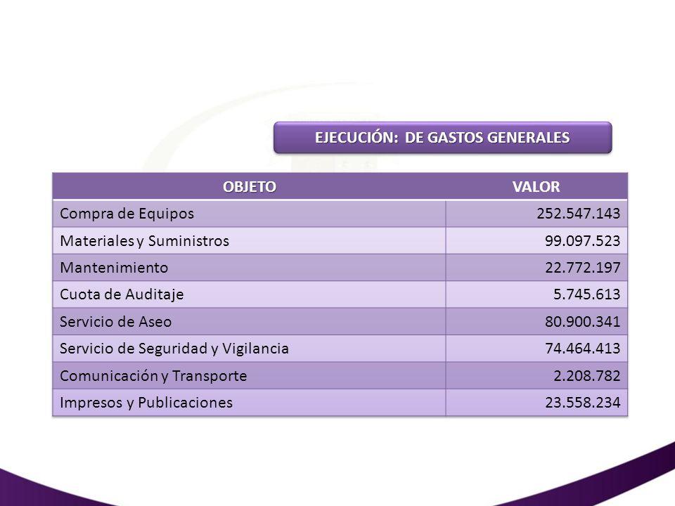 EJECUCIÓN: DE GASTOS GENERALES