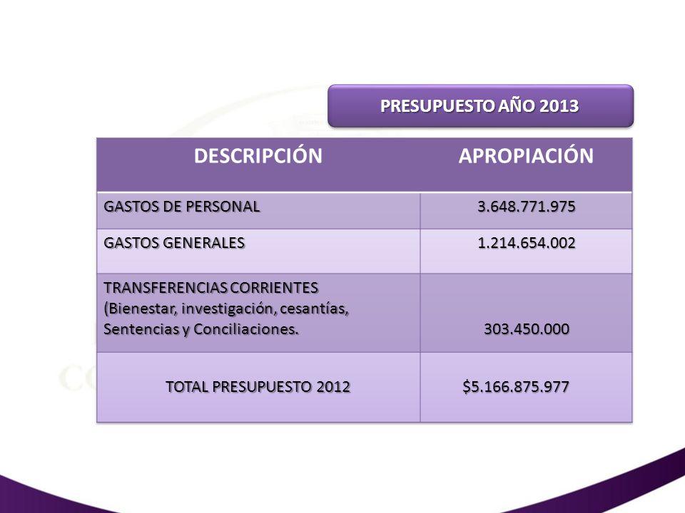 COMPARACIÓN 2012-2013