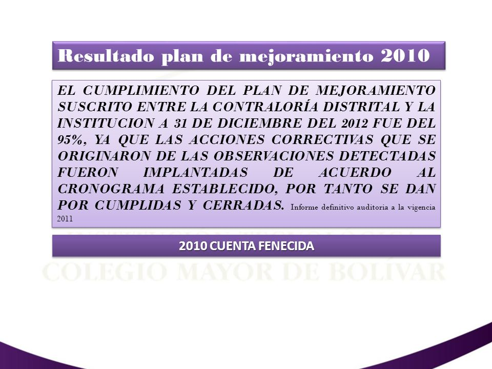 RESULTADO AUDITORIA A LA VIGENCIA 2011 NOTAEL PLAN DE MEJORAMIENTO FIRMADO CON LA CONTRALORIA REFLEJA DE LA VIGENCIA 2011 UN (1) HALLAZGO ACEPTADO POR LA ITCMB CON PLAZO DE EJECUCION A MARZO DEL 2014 NOTA: EL PLAN DE MEJORAMIENTO FIRMADO CON LA CONTRALORIA REFLEJA DE LA VIGENCIA 2011 UN (1) HALLAZGO ACEPTADO POR LA ITCMB CON PLAZO DE EJECUCION A MARZO DEL 2014
