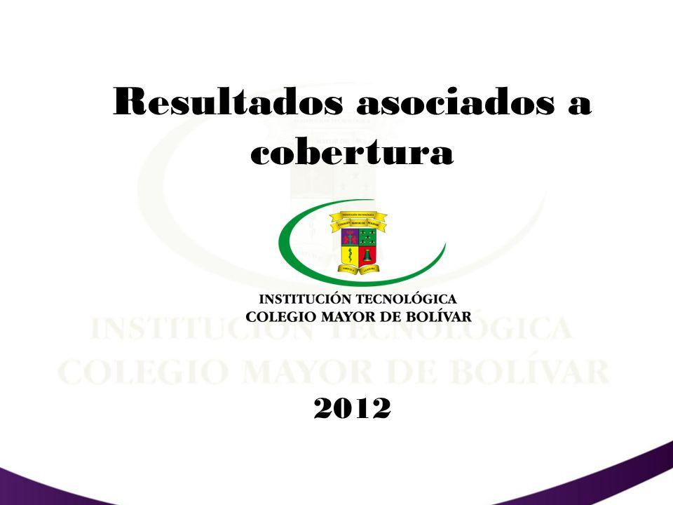 COBERTURA - 2012