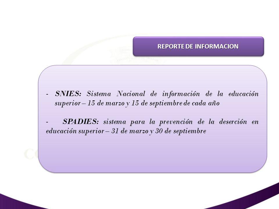 Logros asociados a funciones sustantivas 2012