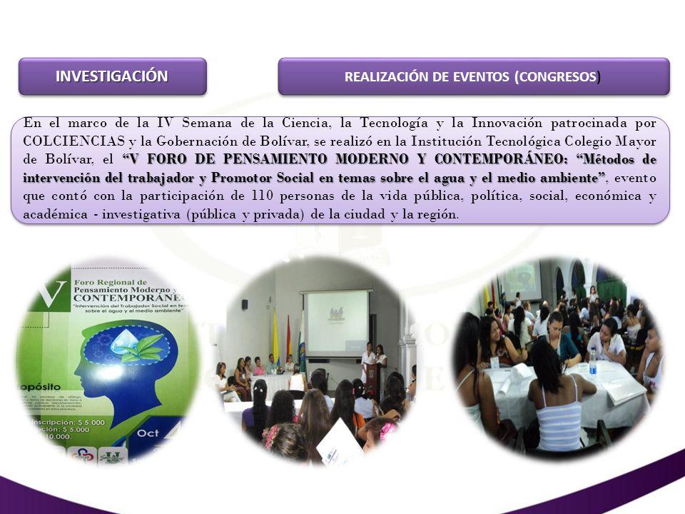 LOGROS 2012 PROYECCIÓN SOCIAL EJES DE TRABAJO DE LA PROYECCIÓN SOCIAL DESDE LAS UNIDADES: 1.Centro de Atención al Creador de Empresas CACE – Unidad de Administración y Turismo.