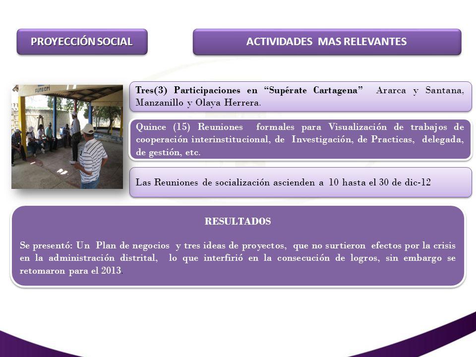 PROYECCIÓN SOCIAL ACTIVIDADES MAS RELEVANTES Socialización del programa TU del DPS.