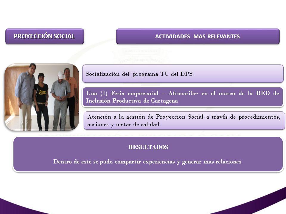 Participación en Eventos – Presencia Institucional PROYECCIÓ SOCIAL