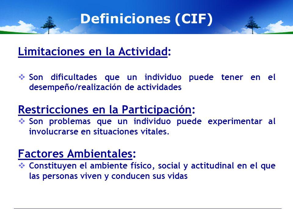 Definiciones (CIF) Limitaciones en la Actividad: Son dificultades que un individuo puede tener en el desempeño/realización de actividades Restriccione
