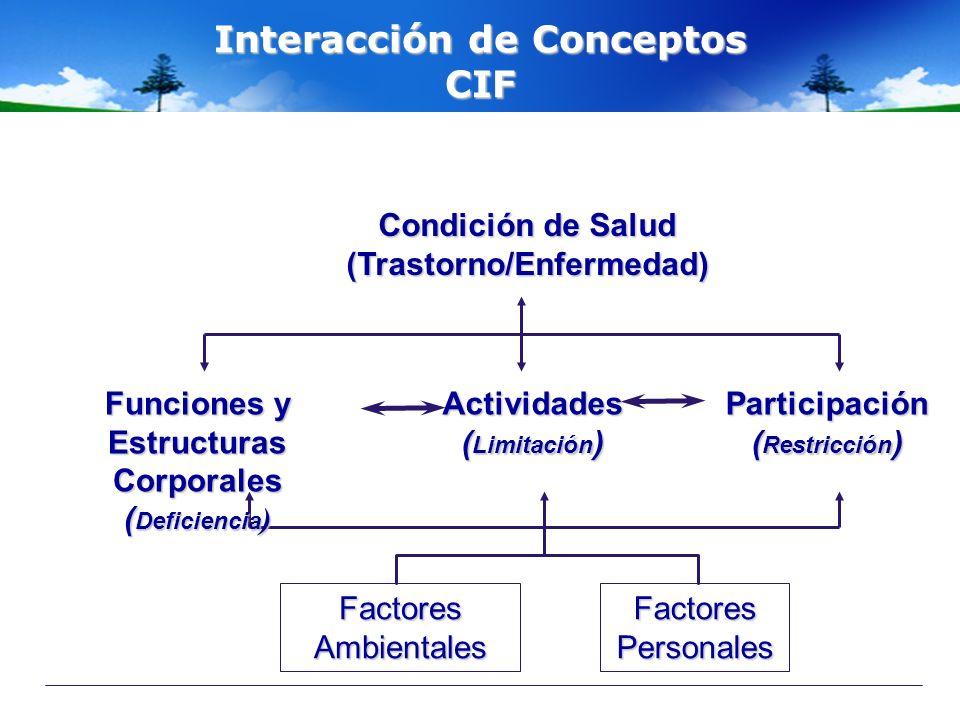 Condición de Salud (Trastorno/Enfermedad) Interacción de Conceptos CIF Factores Ambientales Factores Personales Funciones y Estructuras Corporales ( D