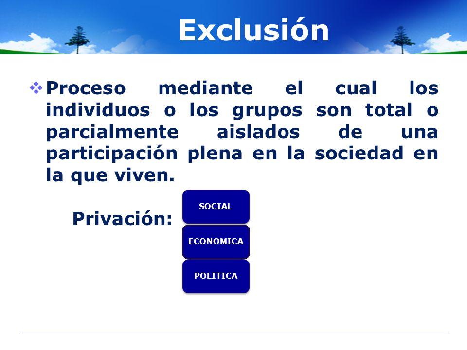 Exclusión Proceso mediante el cual los individuos o los grupos son total o parcialmente aislados de una participación plena en la sociedad en la que v