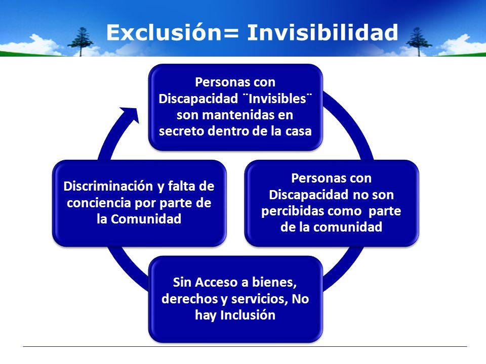 Exclusión= Invisibilidad Personas con Discapacidad ¨Invisibles¨ son mantenidas en secreto dentro de la casa Personas con Discapacidad no son percibida