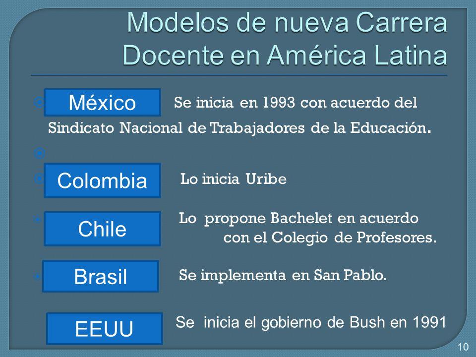 10 : Se inicia en 1993 con acuerdo del Sindicato Nacional de Trabajadores de la Educación. Lo inicia Uribe Lo propone Bachelet en acuerdo con el Coleg