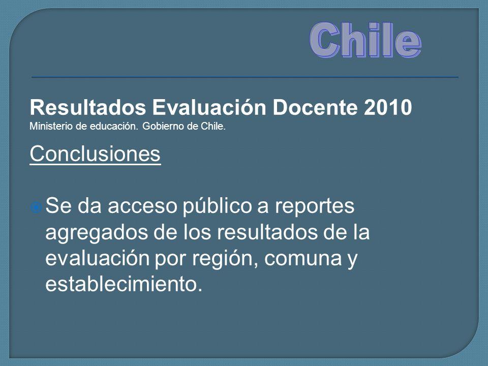 Resultados Evaluación Docente 2010 Ministerio de educación. Gobierno de Chile. Conclusiones Se da acceso público a reportes agregados de los resultado