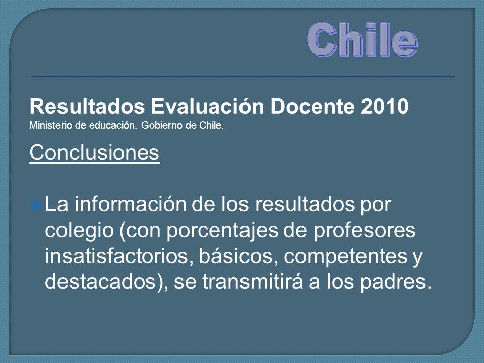 Resultados Evaluación Docente 2010 Ministerio de educación. Gobierno de Chile. Conclusiones La información de los resultados por colegio (con porcenta