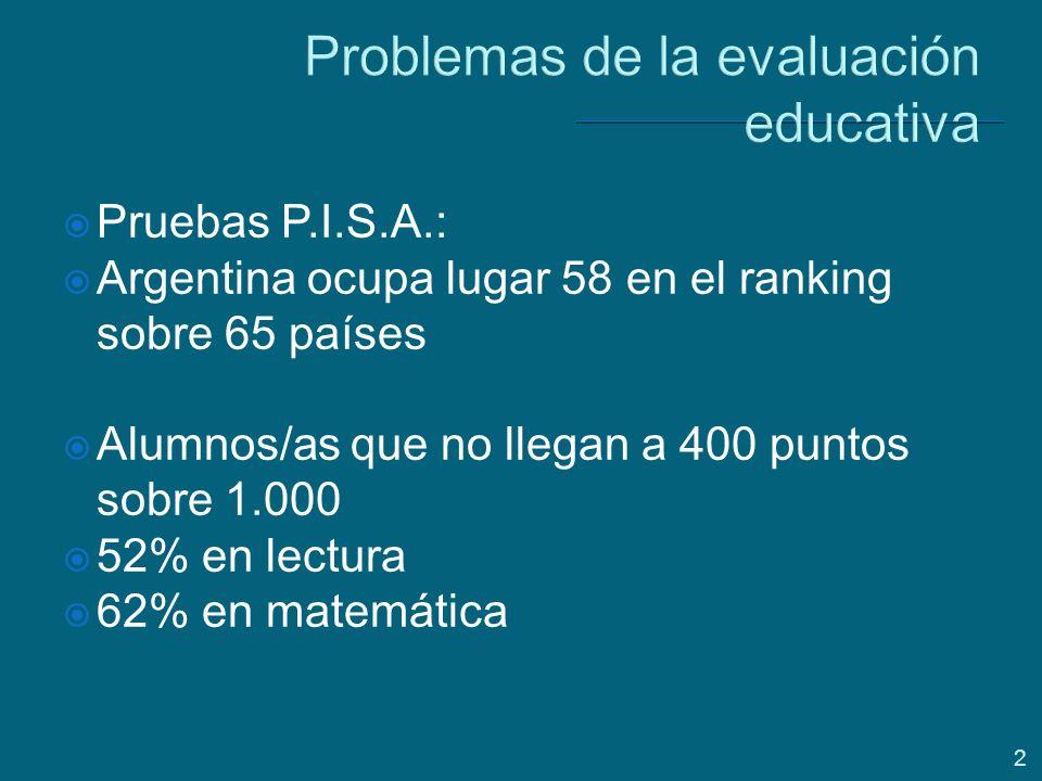 2 Problemas de la evaluación educativa Pruebas P.I.S.A.: Argentina ocupa lugar 58 en el ranking sobre 65 países Alumnos/as que no llegan a 400 puntos