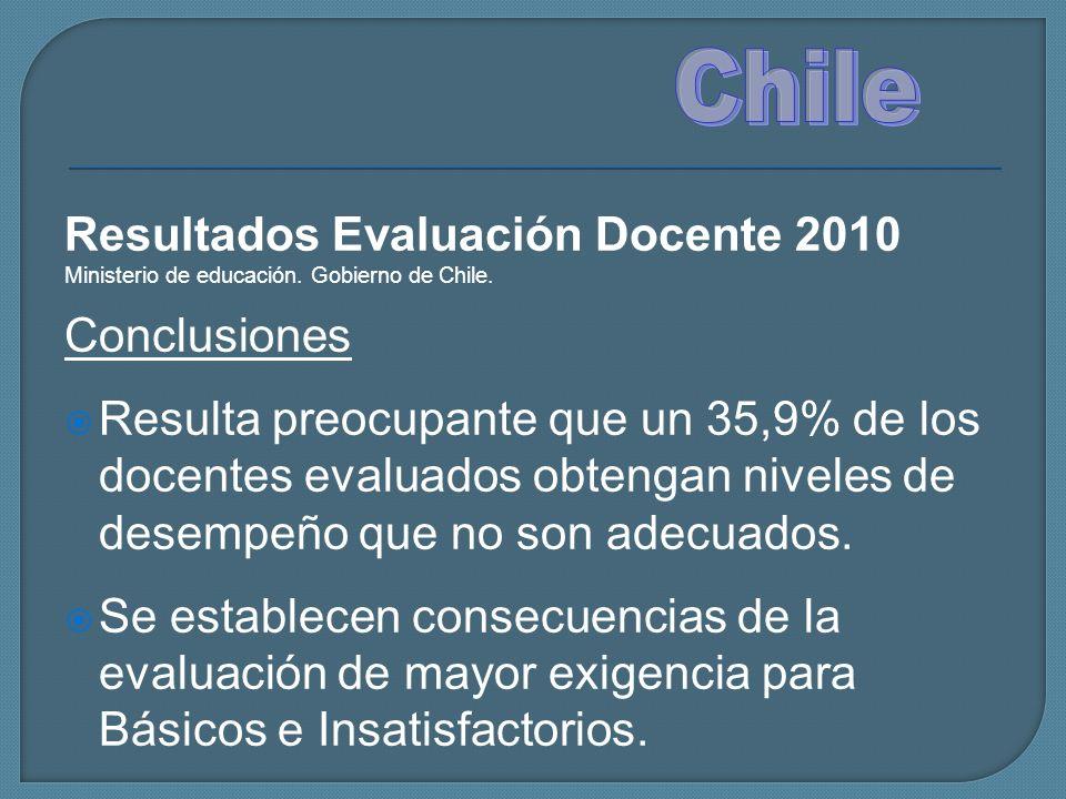 Resultados Evaluación Docente 2010 Ministerio de educación. Gobierno de Chile. Conclusiones Resulta preocupante que un 35,9% de los docentes evaluados