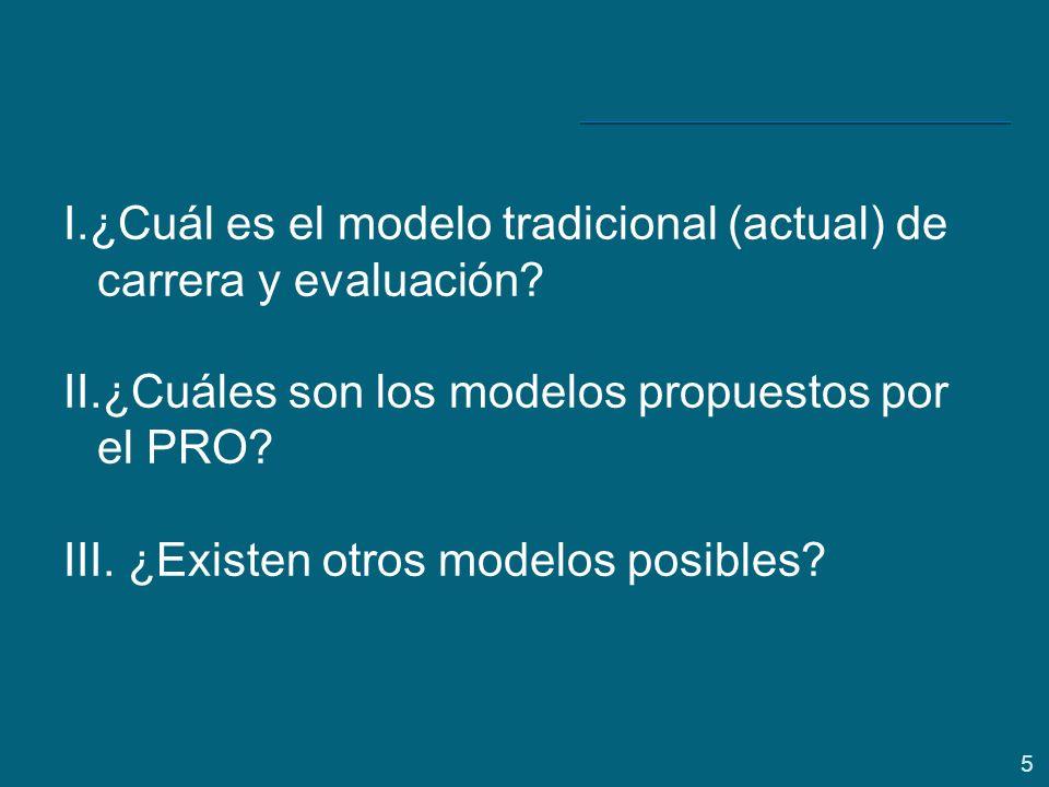 5 I.¿Cuál es el modelo tradicional (actual) de carrera y evaluación? II.¿Cuáles son los modelos propuestos por el PRO? III. ¿Existen otros modelos pos
