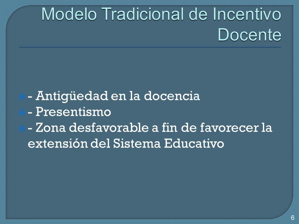 6 - Antigüedad en la docencia - Presentismo - Zona desfavorable a fin de favorecer la extensión del Sistema Educativo