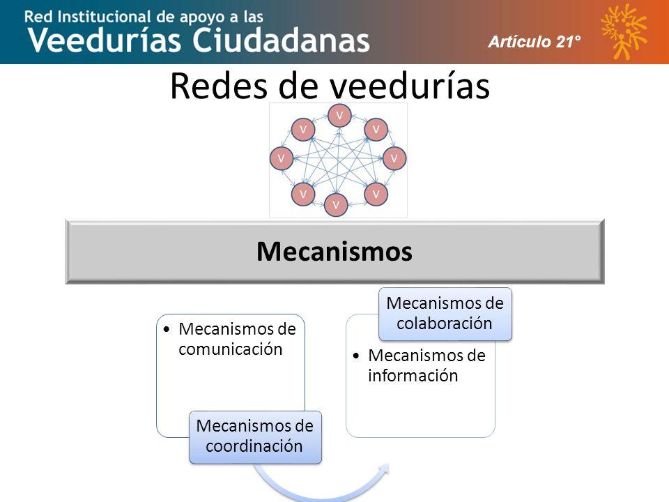 Redes de veedurías Artículo 21° Mecanismos