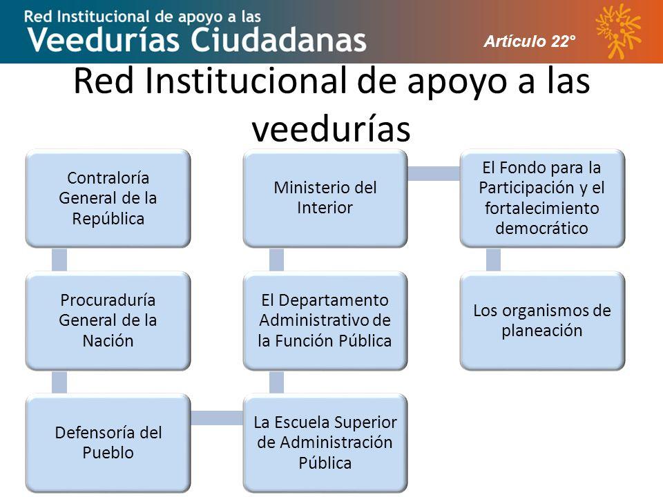 Red Institucional de apoyo a las veedurías Artículo 22°