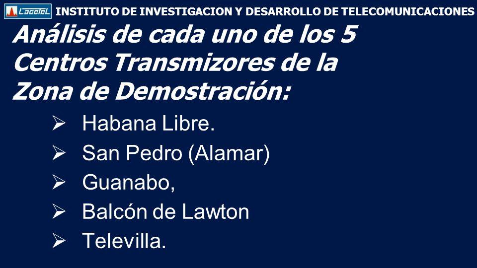 INSTITUTO DE INVESTIGACION Y DESARROLLO DE TELECOMUNICACIONES Habana Libre.