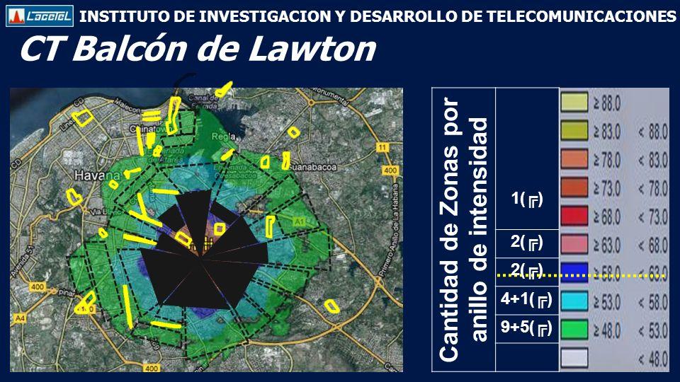 INSTITUTO DE INVESTIGACION Y DESARROLLO DE TELECOMUNICACIONES CT Balcón de Lawton Cantidad de Zonas por anillo de intensidad 1() 2() 4+1() 9+5()