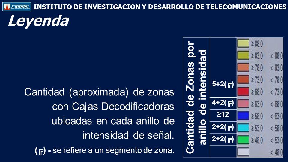 INSTITUTO DE INVESTIGACION Y DESARROLLO DE TELECOMUNICACIONES Leyenda Cantidad (aproximada) de zonas con Cajas Decodificadoras ubicadas en cada anillo de intensidad de señal.
