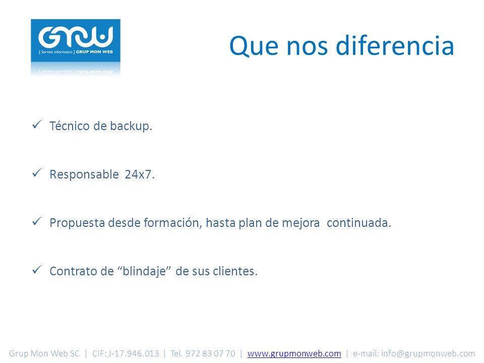 Disponibilidad Grup Mon Web SC | CIF: J-17.946.013 | Tel.