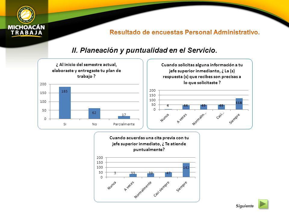 El contexto general que presenta la información de las encuestas aplicadas al personal administrativo en cuanto al Modelo Rumbo a la Excelencia se refiere, denotan una alta identidad promedio con los conceptos evaluados.