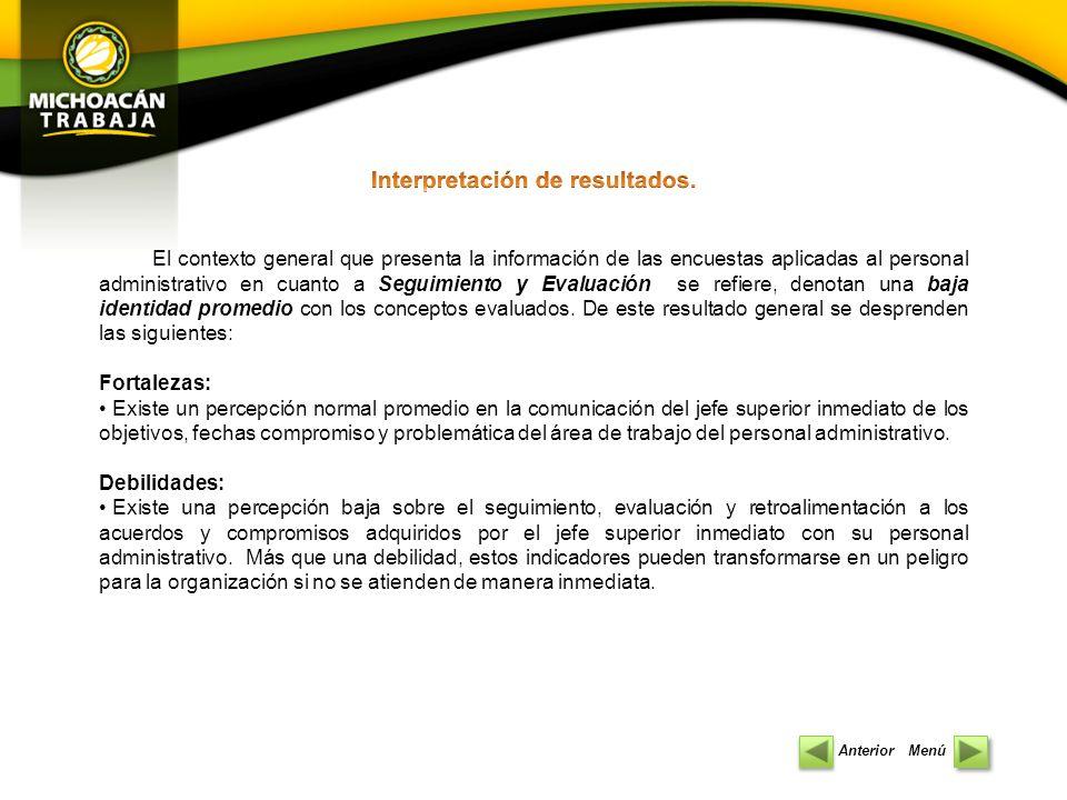 III.Seguimiento y Evaluación.