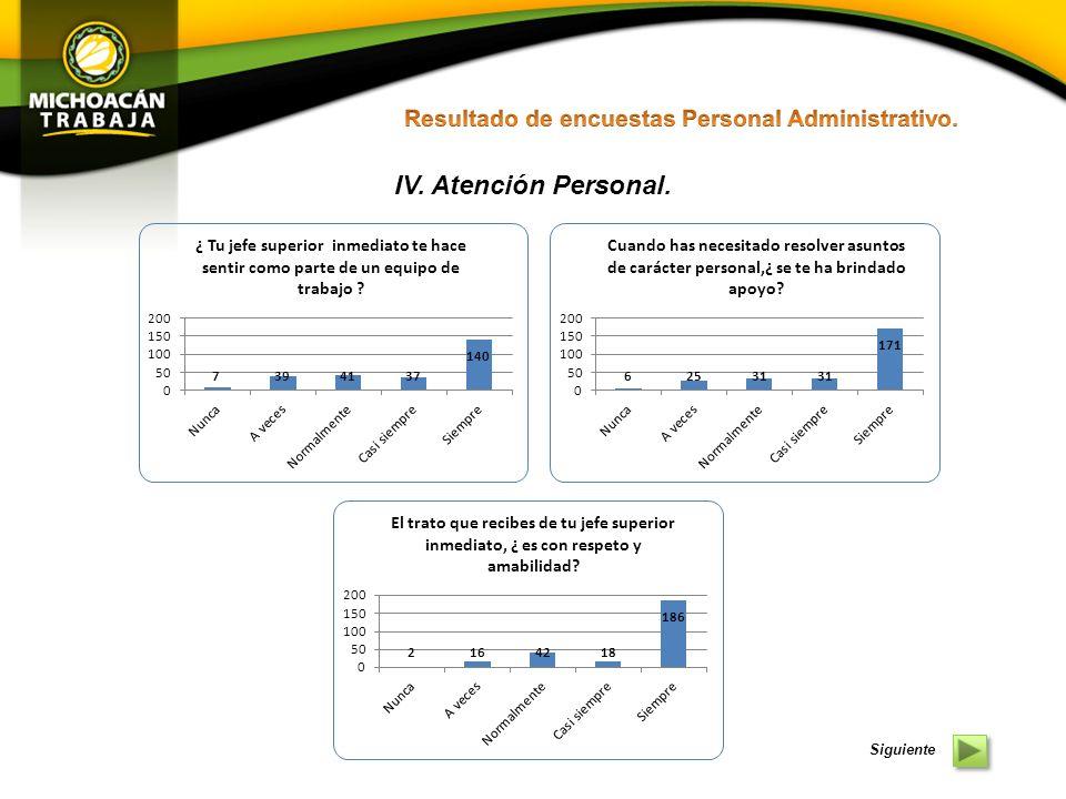 El contexto general que presenta la información de las encuestas aplicadas al personal administrativo en cuanto a Seguimiento y Evaluación se refiere, denotan una baja identidad promedio con los conceptos evaluados.