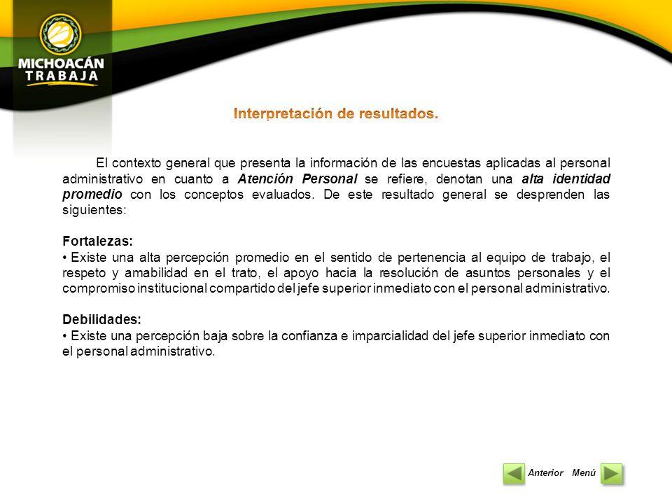 IV.Atención Personal.