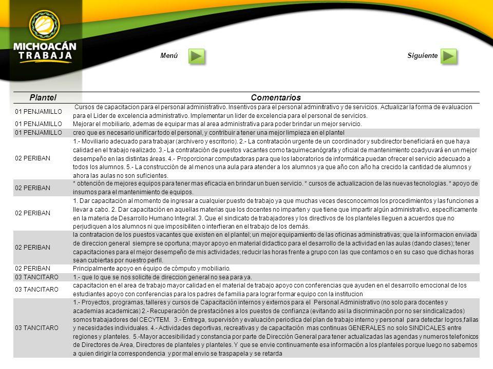 Las opiniones y comentarios siguientes fueron trasladados del documento original sin modificación, corrección o alteración alguna.