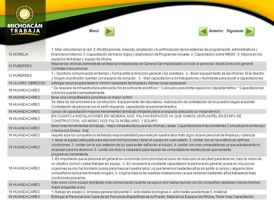 11 SENGUIOMejor capacitación.Bibliografia actualizada.