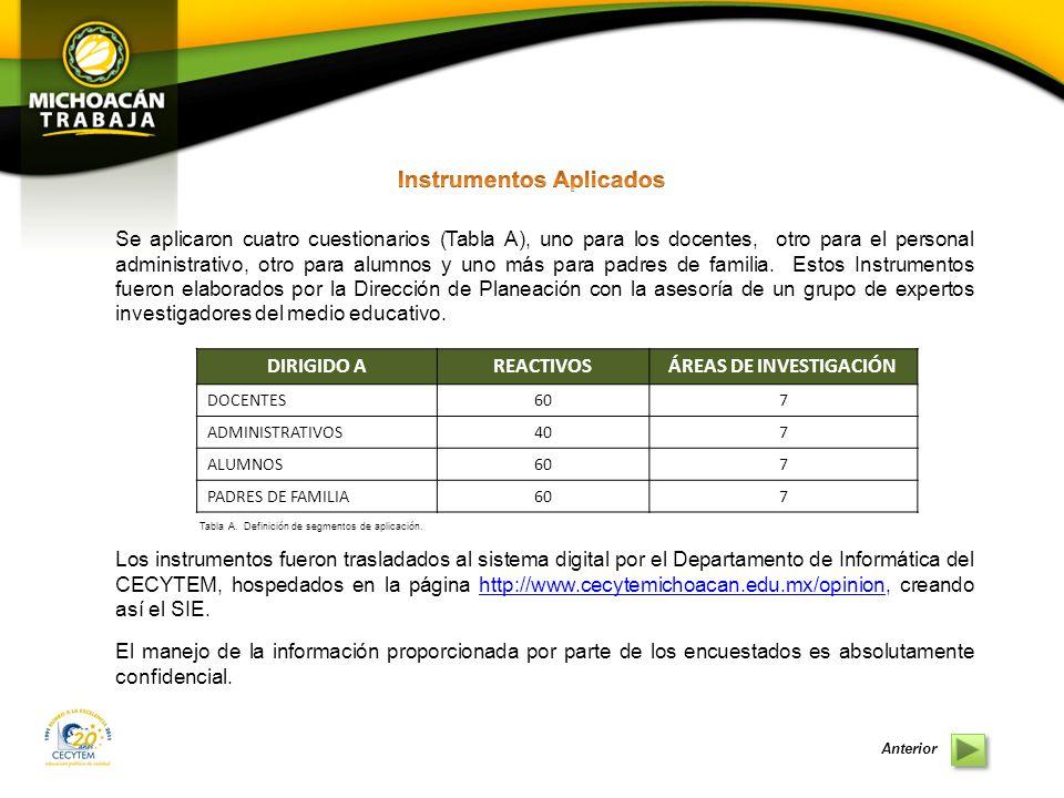 Se aplicaron cuatro cuestionarios (Tabla A), uno para los docentes, otro para el personal administrativo, otro para alumnos y uno más para padres de familia.