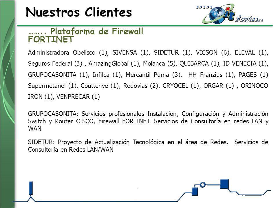Nuestros Clientes Administradora Obelisco (1), SIVENSA (1), SIDETUR (1), VICSON (6), ELEVAL (1), Seguros Federal (3), AmazingGlobal (1), Molanca (5),