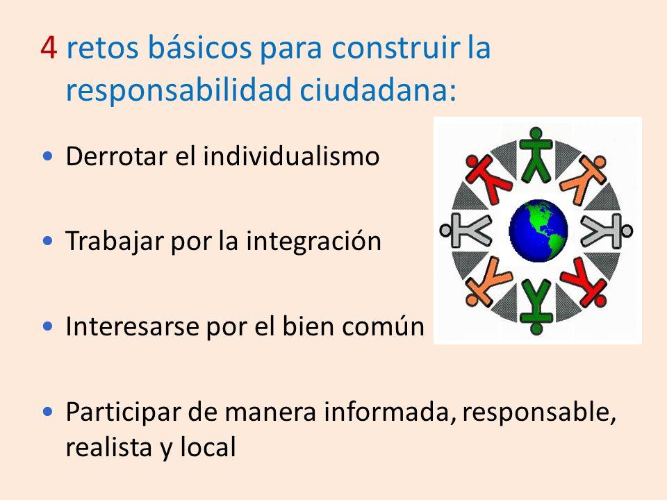 4 retos básicos para construir la responsabilidad ciudadana: Derrotar el individualismo Trabajar por la integración Interesarse por el bien común Participar de manera informada, responsable, realista y local