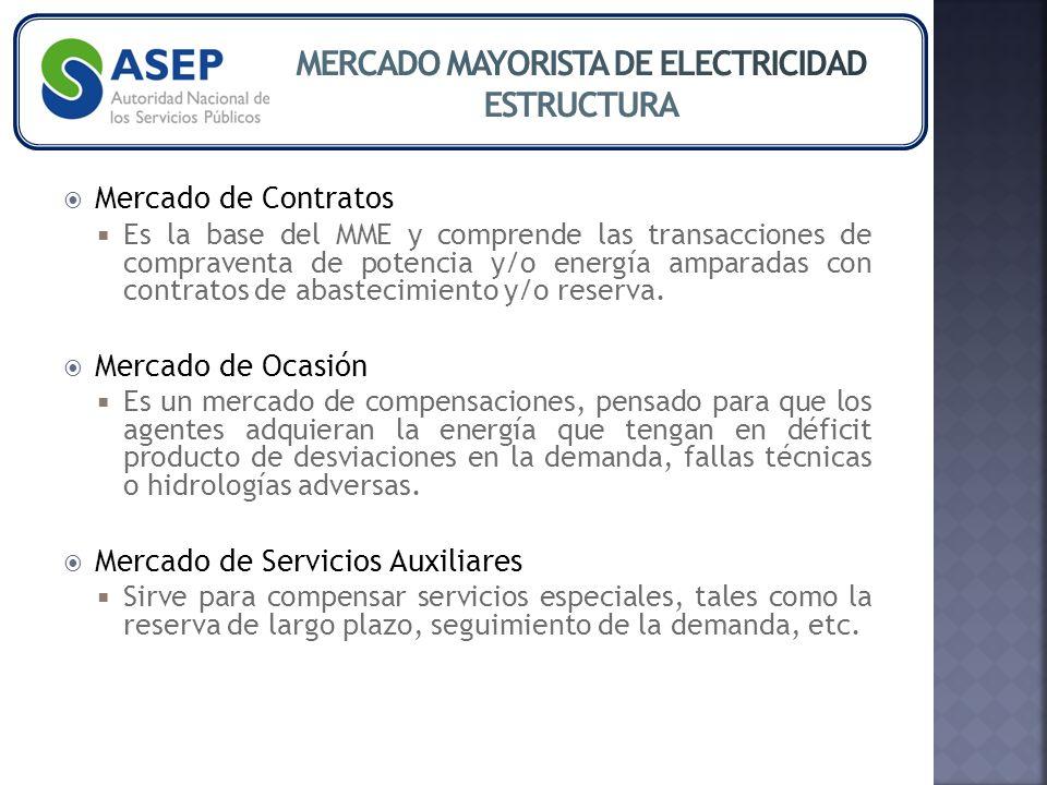 Mercado de Contratos Es la base del MME y comprende las transacciones de compraventa de potencia y/o energía amparadas con contratos de abastecimiento y/o reserva.