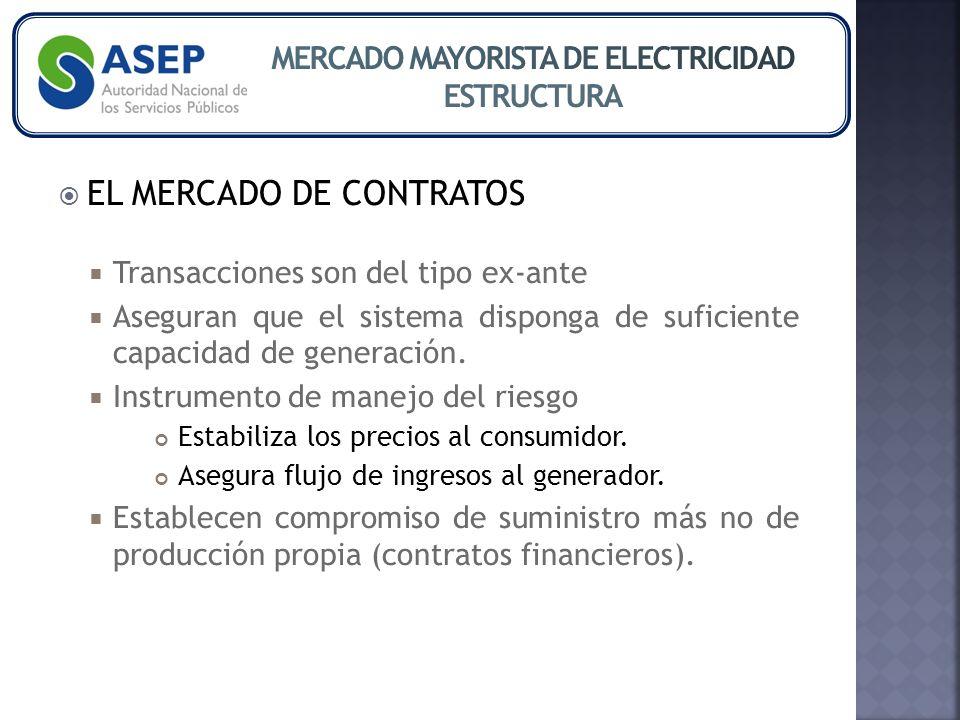 EL MERCADO DE CONTRATOS Transacciones son del tipo ex-ante Aseguran que el sistema disponga de suficiente capacidad de generación.