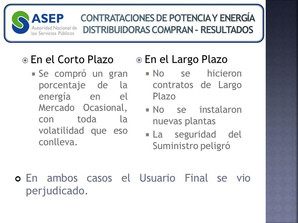 En el Corto Plazo Se compró un gran porcentaje de la energía en el Mercado Ocasional, con toda la volatilidad que eso conlleva.