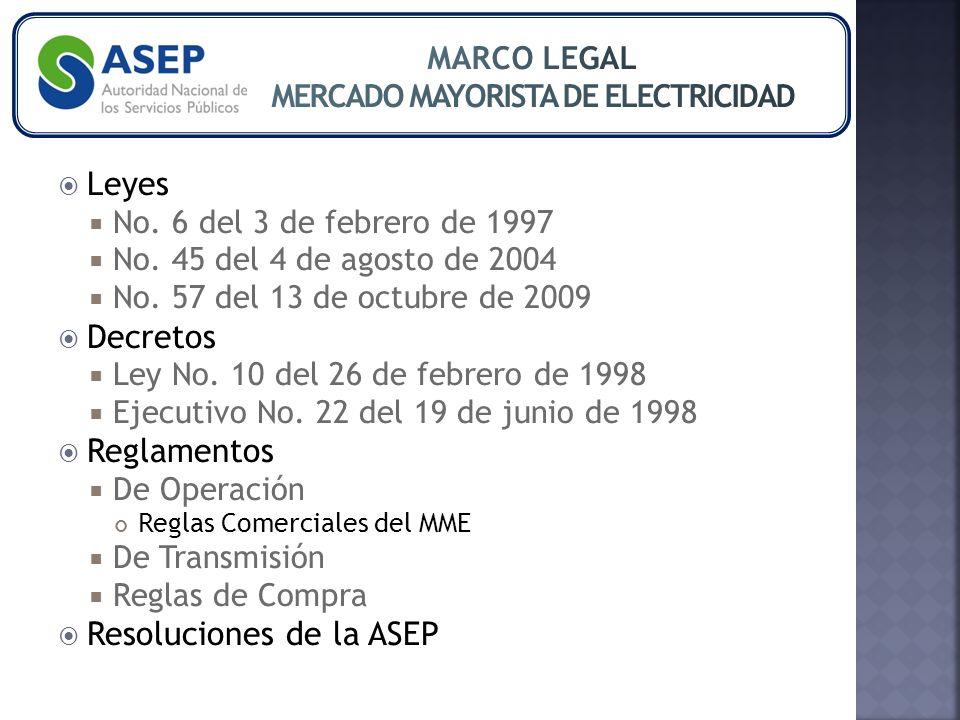 Leyes No. 6 del 3 de febrero de 1997 No. 45 del 4 de agosto de 2004 No.